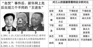 Lừa dối, gây sốc, thủ tiêu: 27 bằng chứng bị lộ trong sự kiện tự thiêu Thiên An Môn